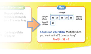 envisionmath features programs