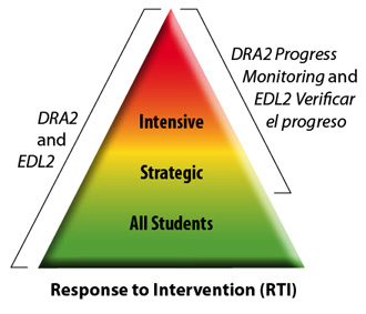 DRA2 Progress Monitoring Assessment