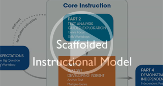 Scaffolded Instructional Model
