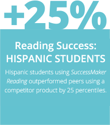 +25% READING SUCCESS: HISPANIC STUDENTS Hispanic students using SuccessMaker Reading outperformed peers using a competitor product by 25 percentiles.