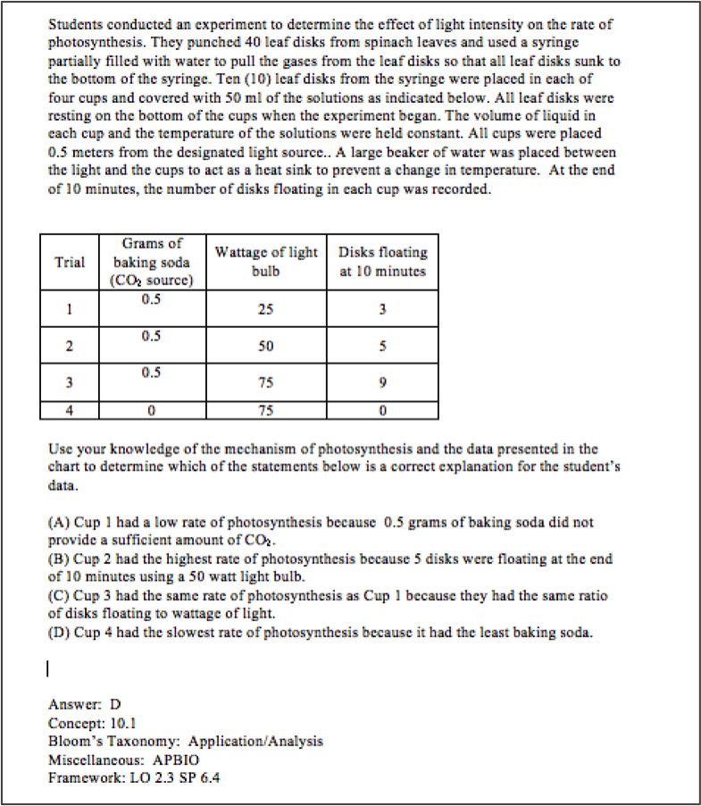 2005 ap biology exam essay Explore timing and format for the ap psychology exam, and review sample questions, scoring guidelines, and sample student responses.