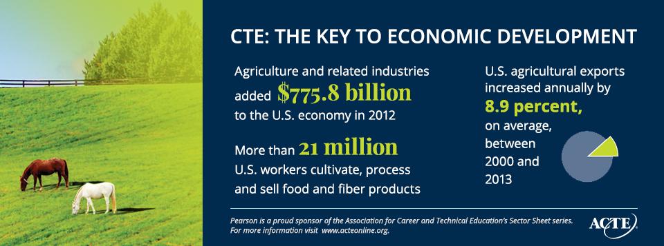 The Key to Economic Development