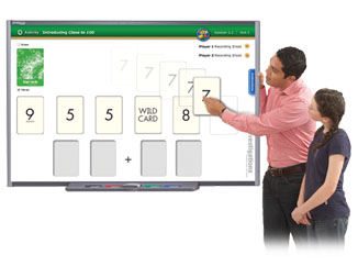 Investigations for the Interactive Whiteboard