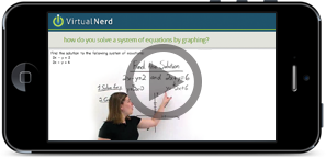 Watch Math Tutorial Videos on Your Smartphone!