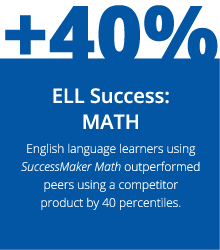 +40% ELL SUCCESS: MATH English language learners using SuccessMaker Math outperformed peers using a competitor product by 40 percentiles.