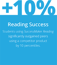 +10% READING SUCCESS