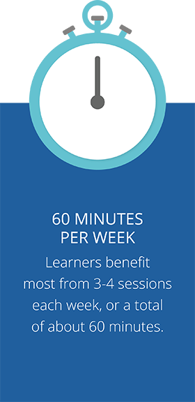 60 MINUTES PER WEEK Learners benefit most from 3-4 sessions each week, or a total of about 60 minutes.
